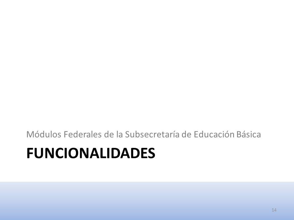 FUNCIONALIDADES Módulos Federales de la Subsecretaría de Educación Básica 14