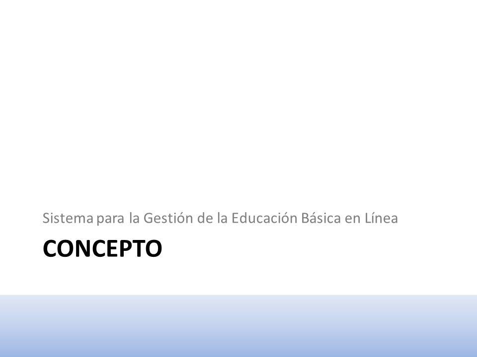 Módulo I Gestión de la Supervisión Módulo II Gestión pedagógicaMódulo III Control escolarMódulo IV Gestión estratégicaMódulo V Gestión de recursos Módulo VI Gestión de trámites y servicios Sistema para la Gestión de la Educación Básica (v 1.0) Sistema de Información para la Gestión de la Educación Básica en Línea v1.0 Versión 1.0