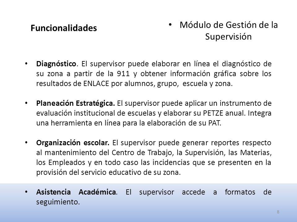 Funcionalidades Módulo de Gestión de la Supervisión Diagnóstico.