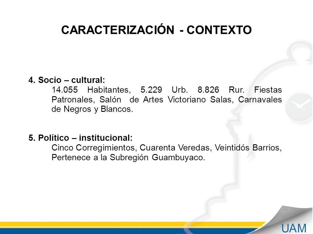 4.Socio – cultural: 14.055 Habitantes, 5.229 Urb.
