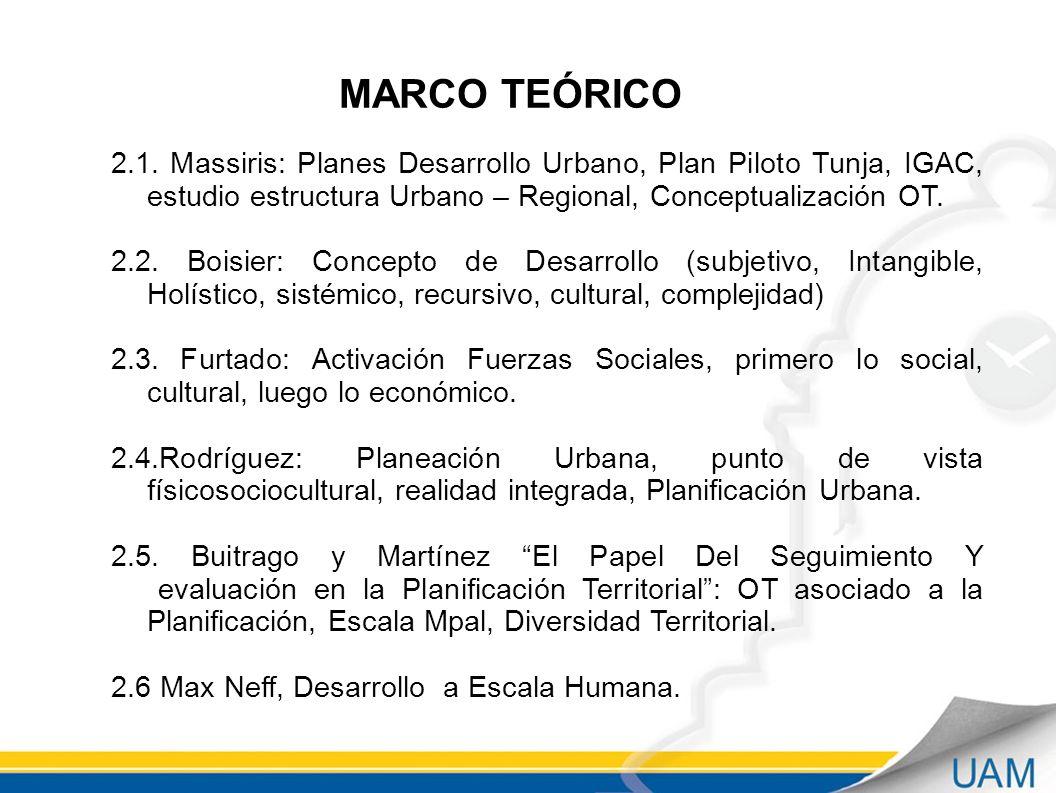 MARCO TEÓRICO 2.1.