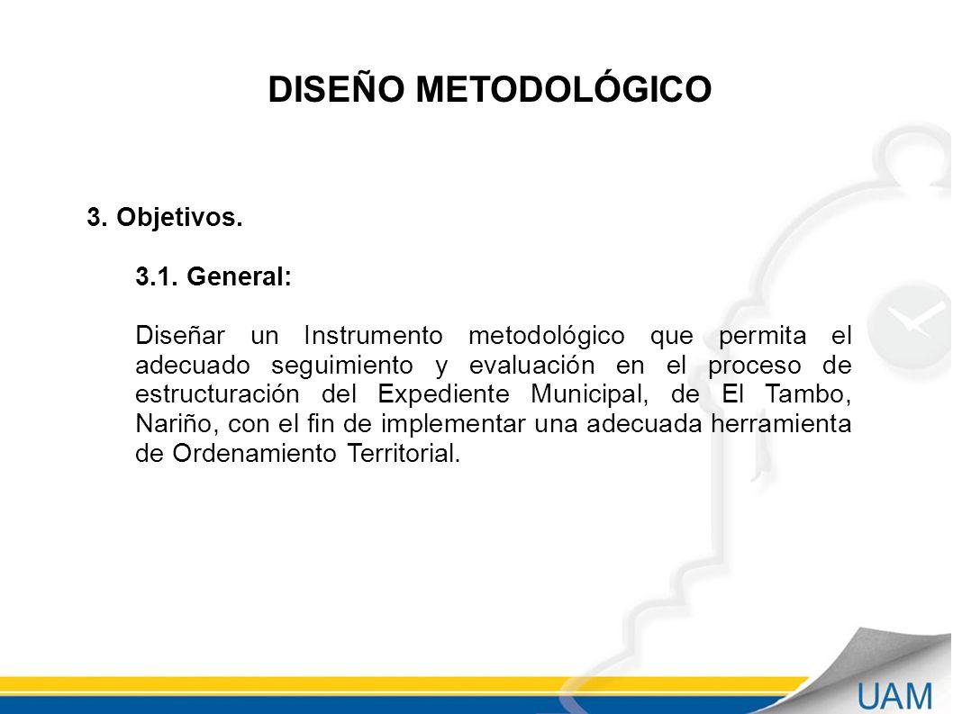 DISEÑO METODOLÓGICO 3.Objetivos. 3.1.