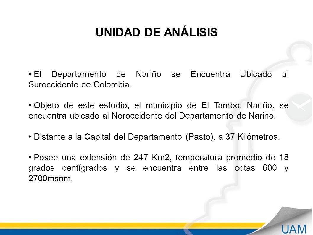 El Departamento de Nariño se Encuentra Ubicado al Suroccidente de Colombia.