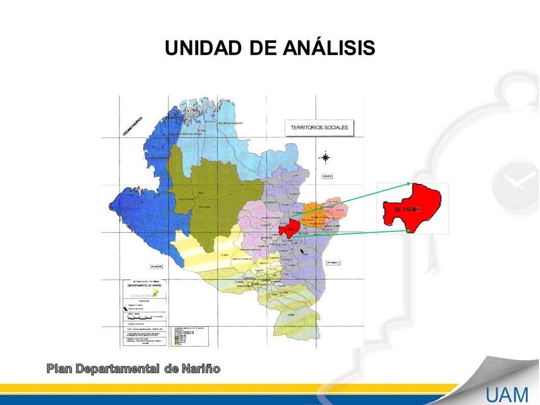 El Expediente Municipal debe ser considerado tanto para la Administración Municipal del municipio de El Tambo, como para la comunidad en general como una herramienta disponible para realizar seguimiento, monitoreo y evaluación al EOT.