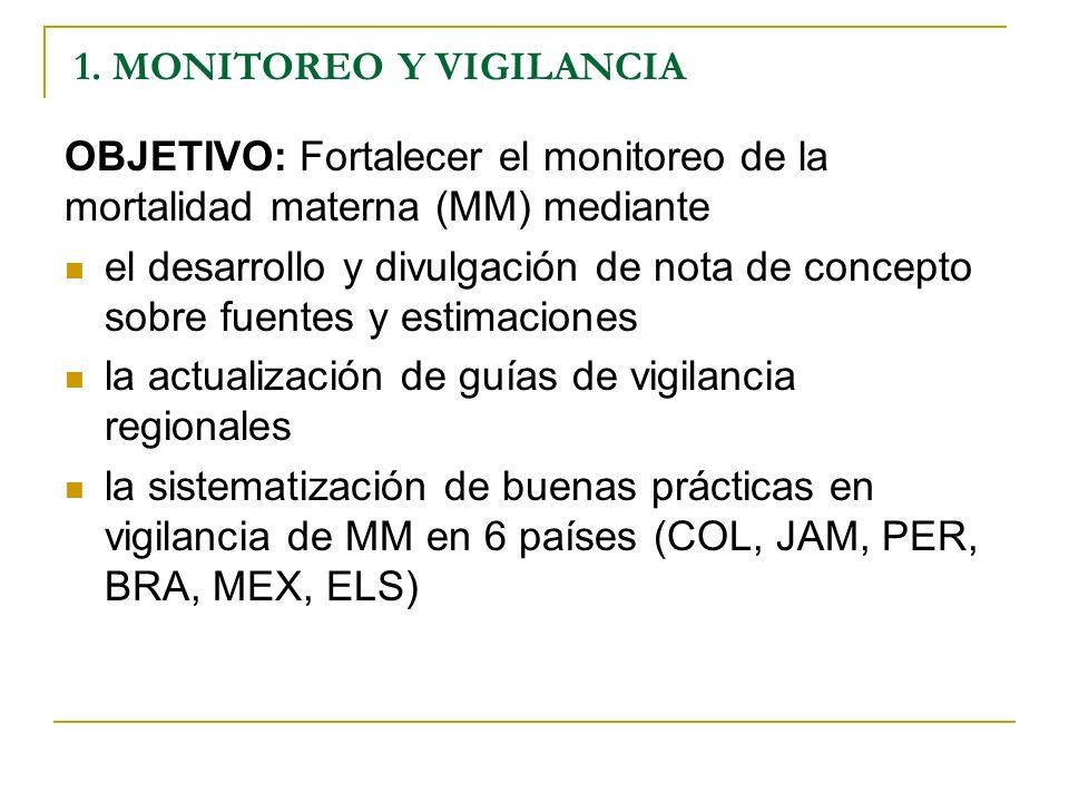 1. MONITOREO Y VIGILANCIA OBJETIVO: Fortalecer el monitoreo de la mortalidad materna (MM) mediante el desarrollo y divulgación de nota de concepto sob