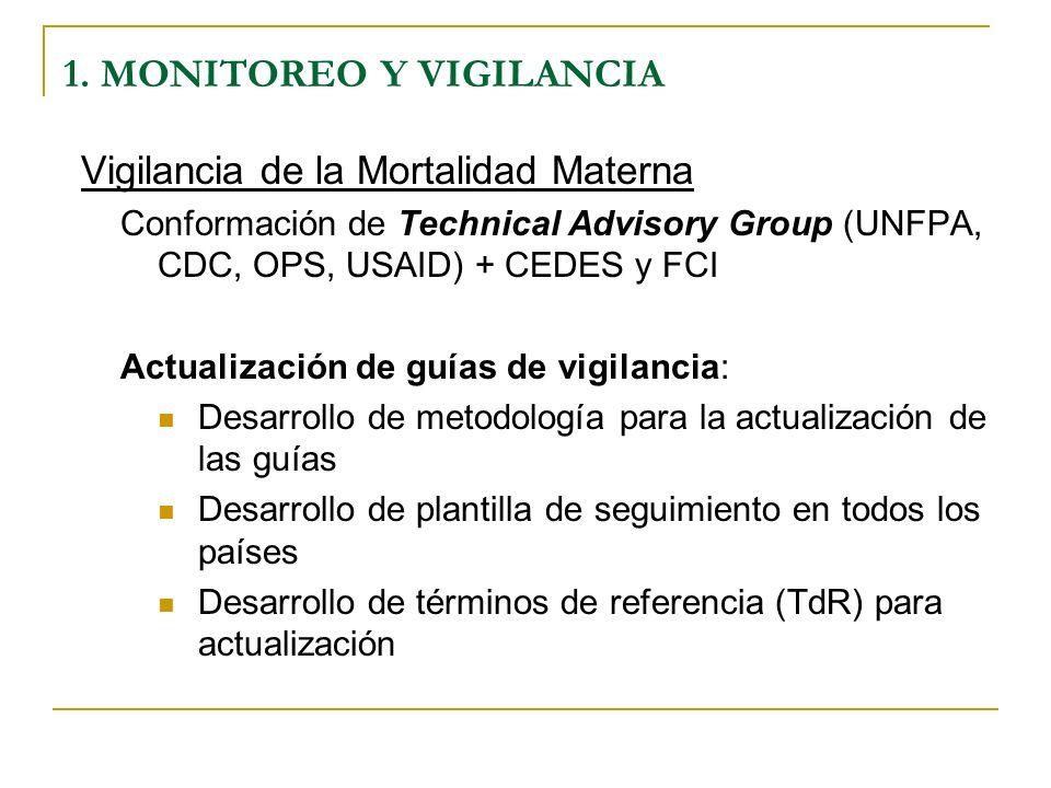 Vigilancia de la Mortalidad Materna Conformación de Technical Advisory Group (UNFPA, CDC, OPS, USAID) + CEDES y FCI Actualización de guías de vigilancia: Desarrollo de metodología para la actualización de las guías Desarrollo de plantilla de seguimiento en todos los países Desarrollo de términos de referencia (TdR) para actualización 1.