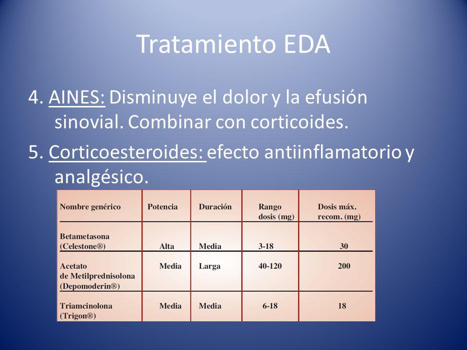 Tratamiento EDA 4.AINES: Disminuye el dolor y la efusión sinovial.