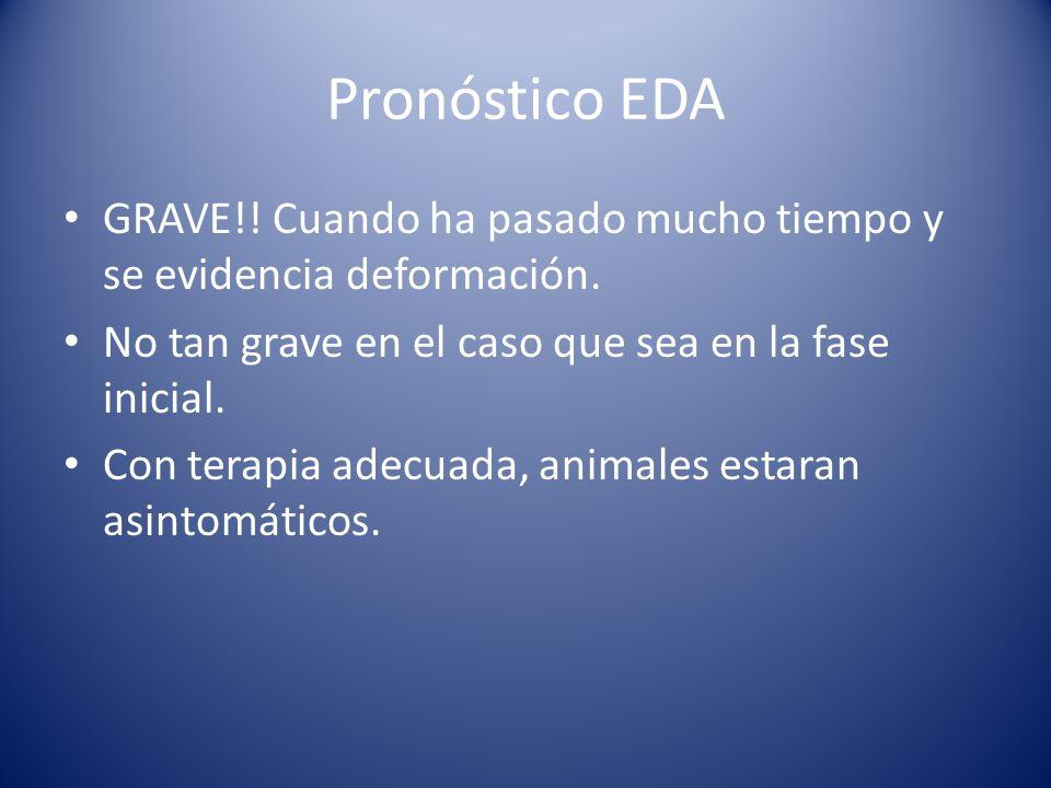 Pronóstico EDA GRAVE!.Cuando ha pasado mucho tiempo y se evidencia deformación.