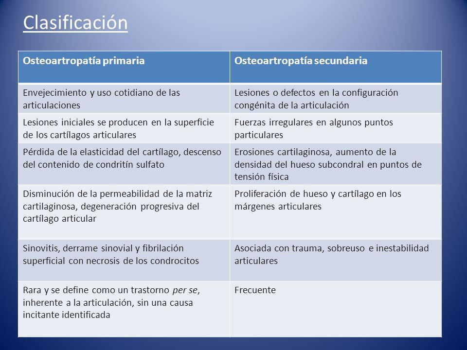 Diagnóstico EDA Análisis del liquido sinovial -Etapas iniciales------ Normal.