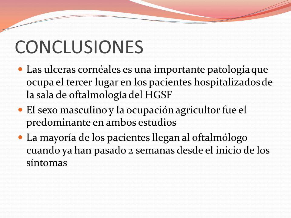 CONCLUSIONES Las ulceras cornéales es una importante patología que ocupa el tercer lugar en los pacientes hospitalizados de la sala de oftalmología de