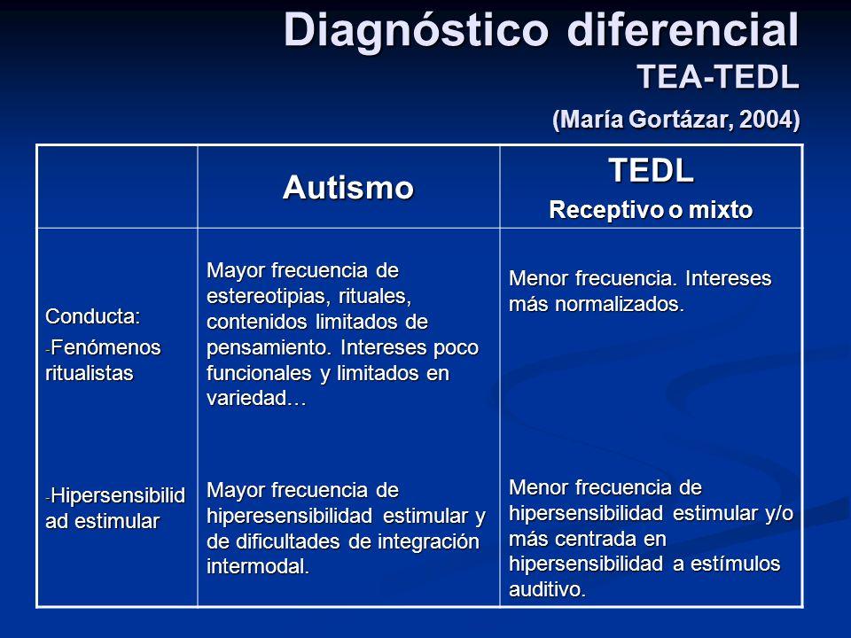 Diagnóstico diferencial TEA-TEDL (María Gortázar, 2004) AutismoTEDL Receptivo o mixto Conducta: - Fenómenos ritualistas - Hipersensibilid ad estimular