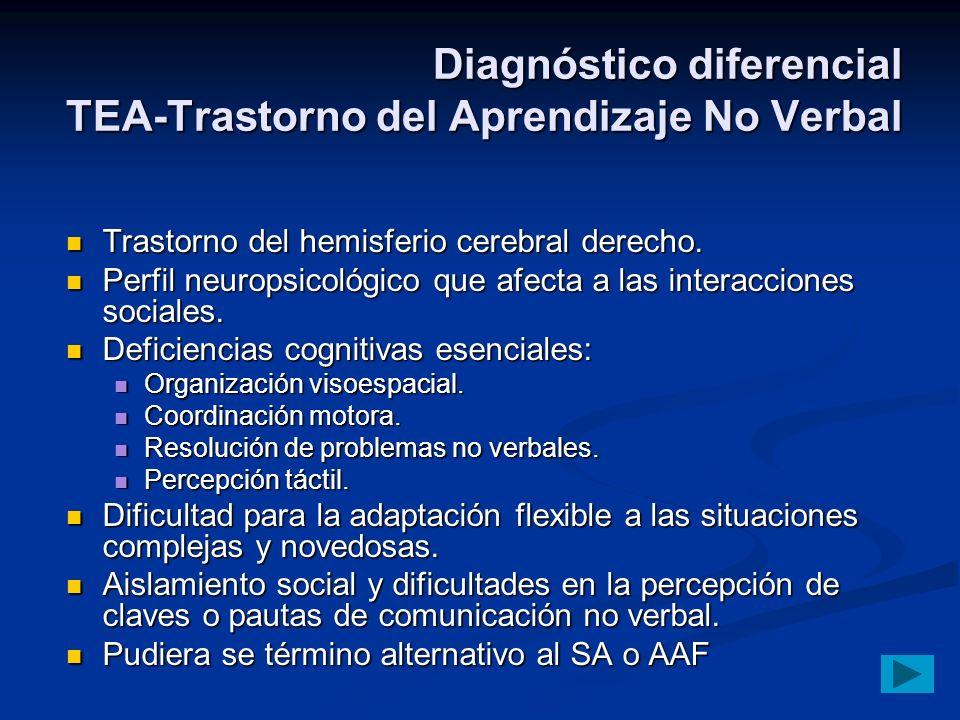 Diagnóstico diferencial TEA-Trastorno del Aprendizaje No Verbal Trastorno del hemisferio cerebral derecho. Trastorno del hemisferio cerebral derecho.