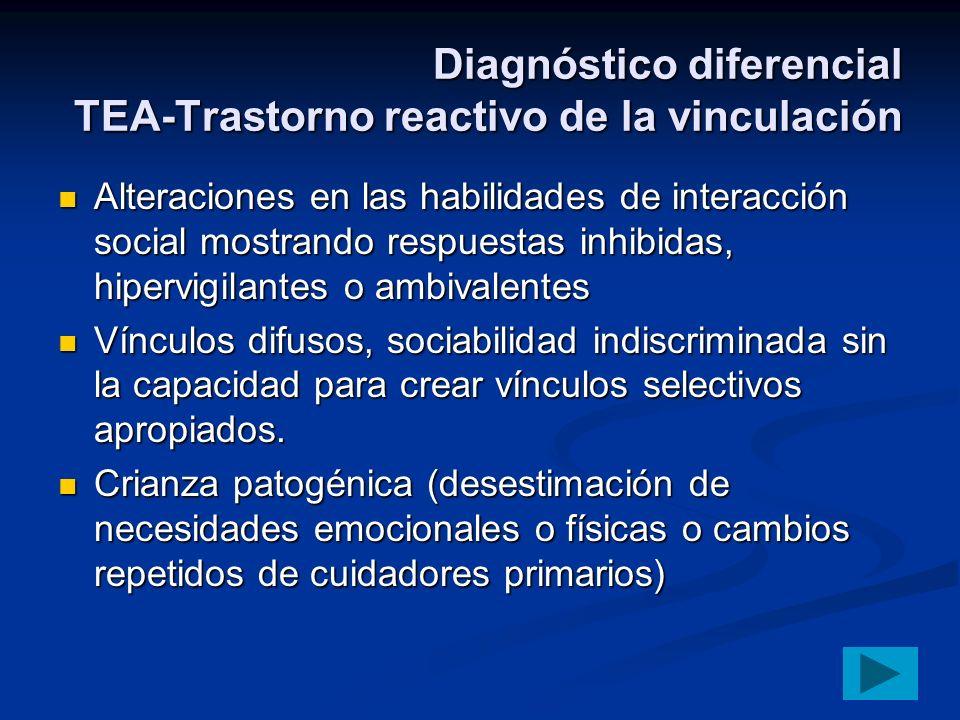 Diagnóstico diferencial TEA-Trastorno reactivo de la vinculación Alteraciones en las habilidades de interacción social mostrando respuestas inhibidas,