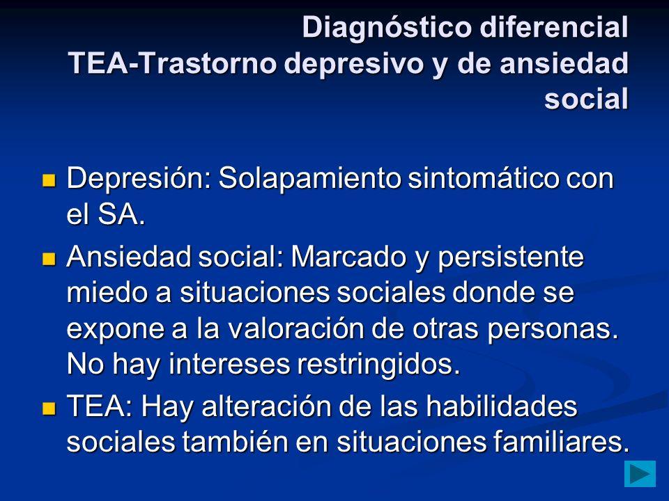 Diagnóstico diferencial TEA-Trastorno depresivo y de ansiedad social Depresión: Solapamiento sintomático con el SA. Depresión: Solapamiento sintomátic