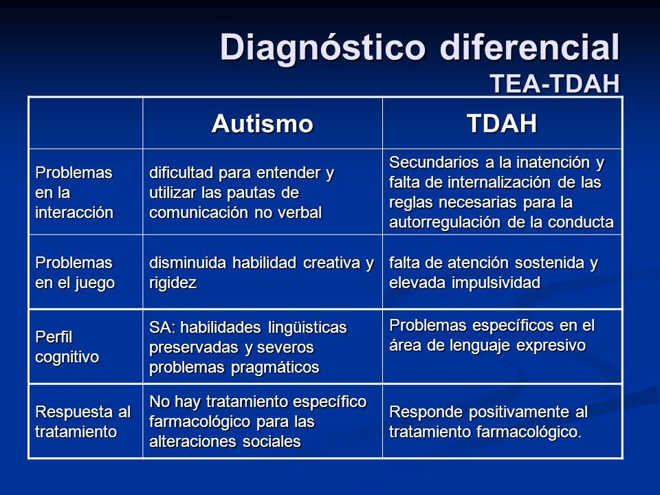 Diagnóstico diferencial TEA-TDAH AutismoTDAH Problemas en la interacción dificultad para entender y utilizar las pautas de comunicación no verbal Secu