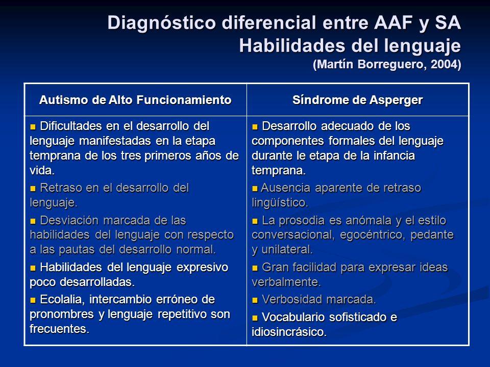 Diagnóstico diferencial entre AAF y SA Habilidades del lenguaje (Martín Borreguero, 2004) Autismo de Alto Funcionamiento Síndrome de Asperger Dificult