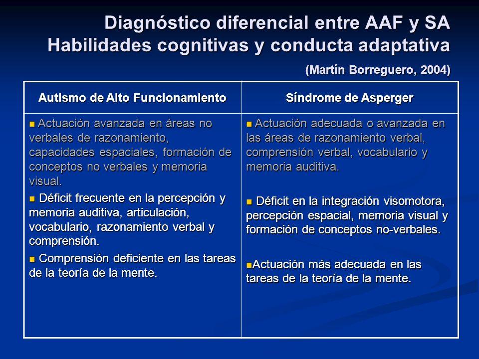 Diagnóstico diferencial entre AAF y SA Habilidades cognitivas y conducta adaptativa (Martín Borreguero, 2004) Autismo de Alto Funcionamiento Síndrome