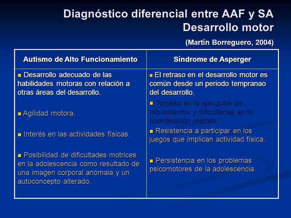 Diagnóstico diferencial entre AAF y SA Desarrollo motor (Martín Borreguero, 2004) Autismo de Alto Funcionamiento Síndrome de Asperger Desarrollo adecu