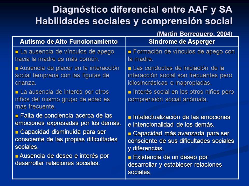 Diagnóstico diferencial entre AAF y SA Habilidades sociales y comprensión social (Martín Borreguero, 2004) Autismo de Alto Funcionamiento Síndrome de