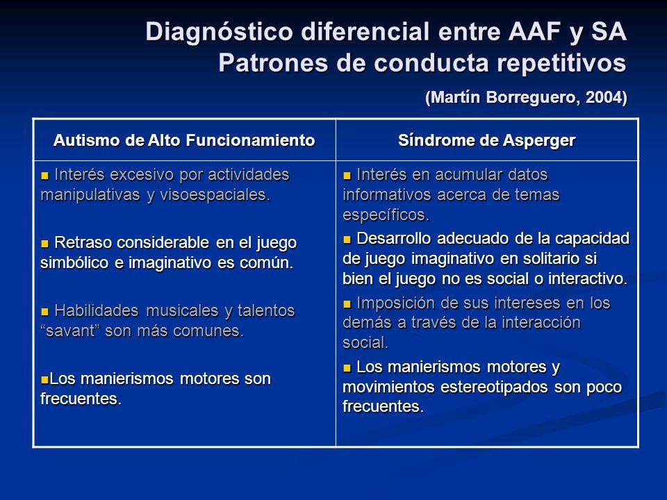 Diagnóstico diferencial entre AAF y SA Patrones de conducta repetitivos (Martín Borreguero, 2004) Autismo de Alto Funcionamiento Síndrome de Asperger