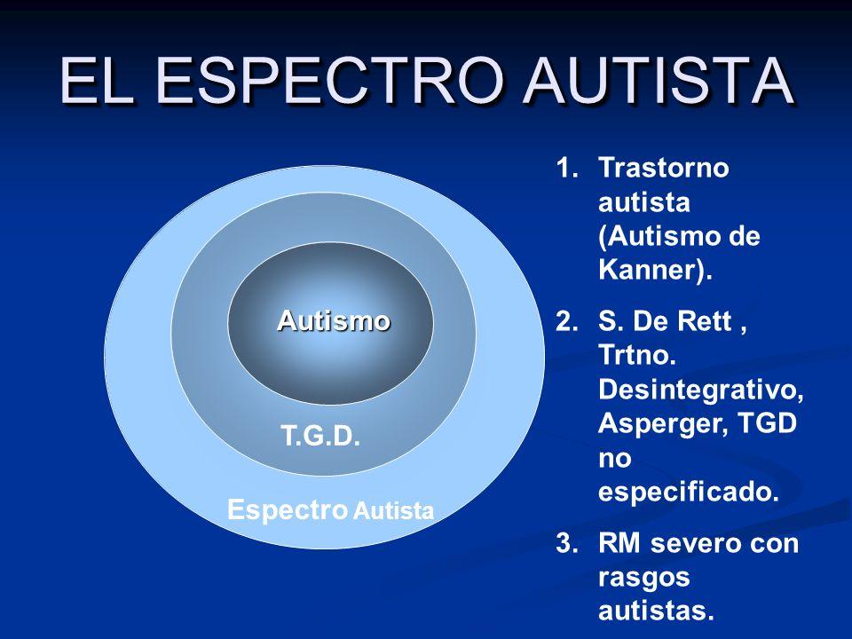 Autismo EL ESPECTRO AUTISTA 1.Trastorno autista (Autismo de Kanner). 2.S. De Rett, Trtno. Desintegrativo, Asperger, TGD no especificado. 3.RM severo c