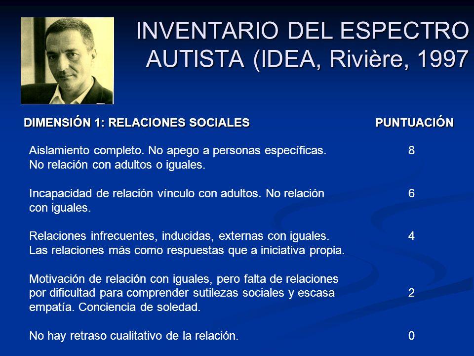 INVENTARIO DEL ESPECTRO AUTISTA (IDEA, Rivière, 1997 DIMENSIÓN 1: RELACIONES SOCIALES PUNTUACIÓN DIMENSIÓN 1: RELACIONES SOCIALES PUNTUACIÓN Aislamien