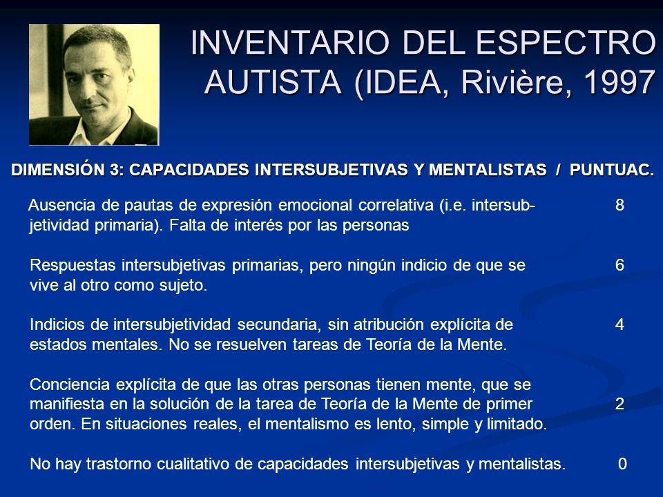 INVENTARIO DEL ESPECTRO AUTISTA (IDEA, Rivière, 1997 DIMENSIÓN 3: CAPACIDADES INTERSUBJETIVAS Y MENTALISTAS / PUNTUAC. DIMENSIÓN 3: CAPACIDADES INTERS