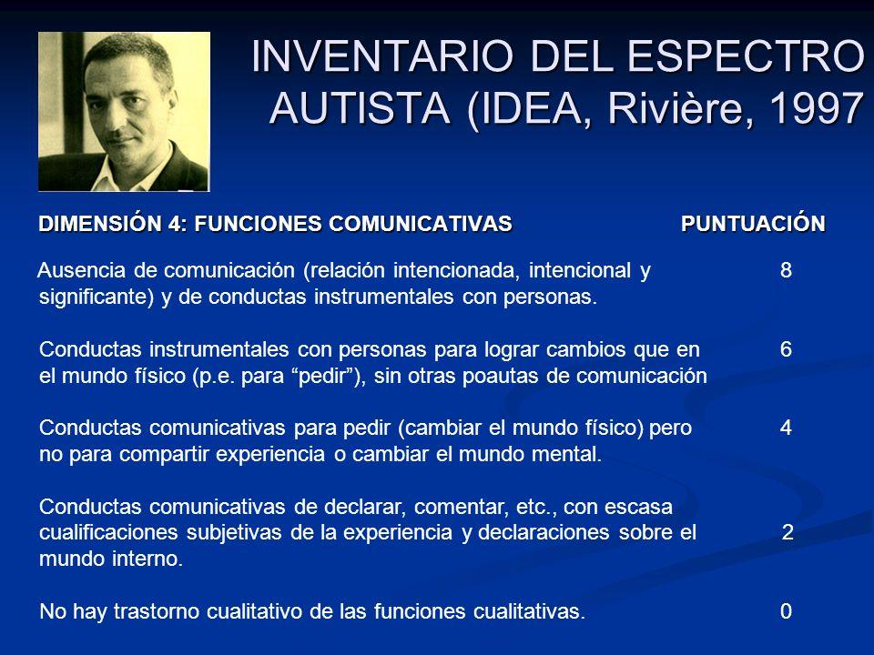 INVENTARIO DEL ESPECTRO AUTISTA (IDEA, Rivière, 1997 DIMENSIÓN 4: FUNCIONES COMUNICATIVAS PUNTUACIÓN DIMENSIÓN 4: FUNCIONES COMUNICATIVAS PUNTUACIÓN A