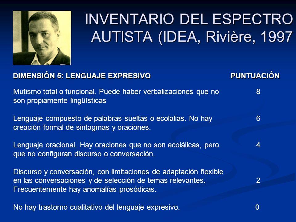 INVENTARIO DEL ESPECTRO AUTISTA (IDEA, Rivière, 1997 DIMENSIÓN 5: LENGUAJE EXPRESIVO PUNTUACIÓN DIMENSIÓN 5: LENGUAJE EXPRESIVO PUNTUACIÓN Mutismo tot