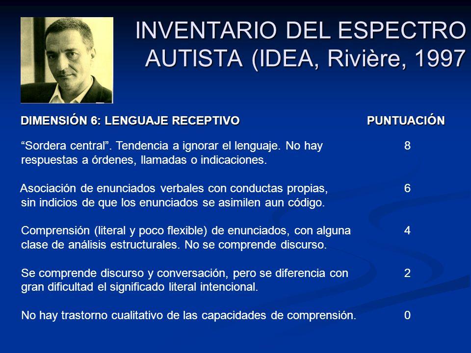 INVENTARIO DEL ESPECTRO AUTISTA (IDEA, Rivière, 1997 DIMENSIÓN 6: LENGUAJE RECEPTIVO PUNTUACIÓN DIMENSIÓN 6: LENGUAJE RECEPTIVO PUNTUACIÓN Sordera cen