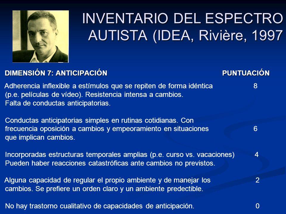 INVENTARIO DEL ESPECTRO AUTISTA (IDEA, Rivière, 1997 DIMENSIÓN 7: ANTICIPACIÓN PUNTUACIÓN DIMENSIÓN 7: ANTICIPACIÓN PUNTUACIÓN Adherencia inflexible a