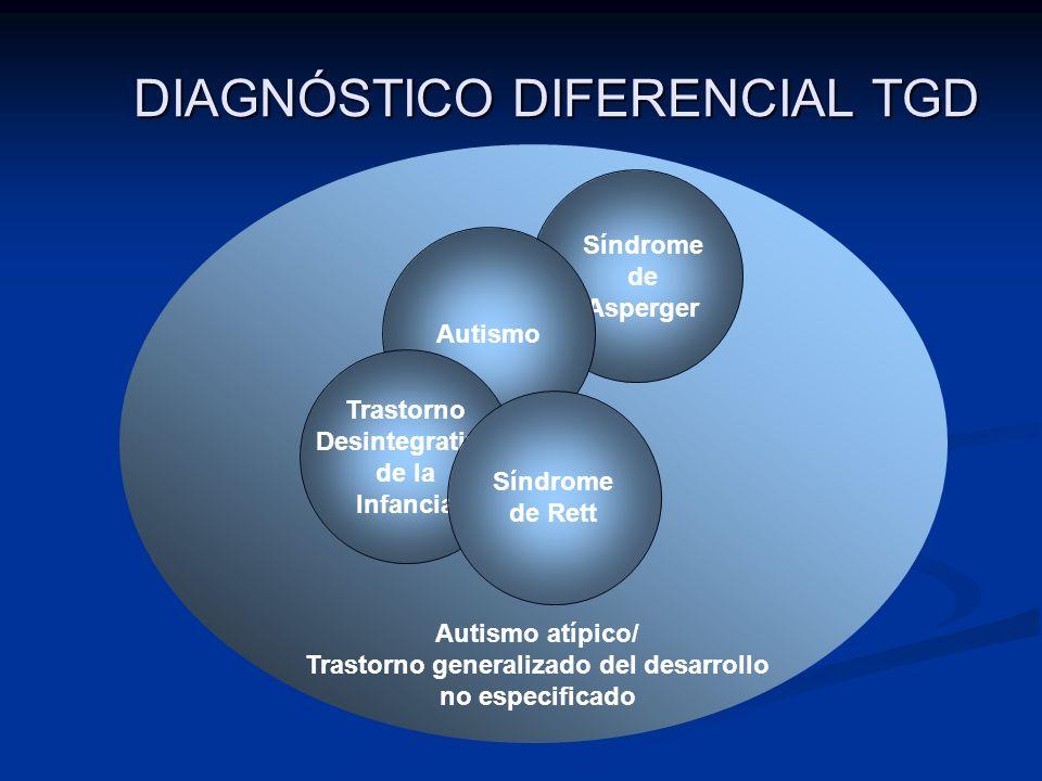 DIAGNÓSTICO DIFERENCIAL TGD Autismo atípico/ Trastorno generalizado del desarrollo no especificado Síndrome de Asperger Autismo Trastorno Desintegrati