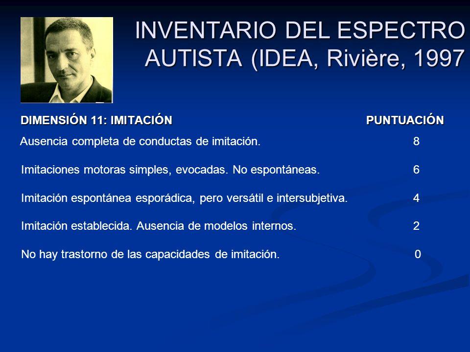INVENTARIO DEL ESPECTRO AUTISTA (IDEA, Rivière, 1997 DIMENSIÓN 11: IMITACIÓN PUNTUACIÓN DIMENSIÓN 11: IMITACIÓN PUNTUACIÓN Ausencia completa de conduc