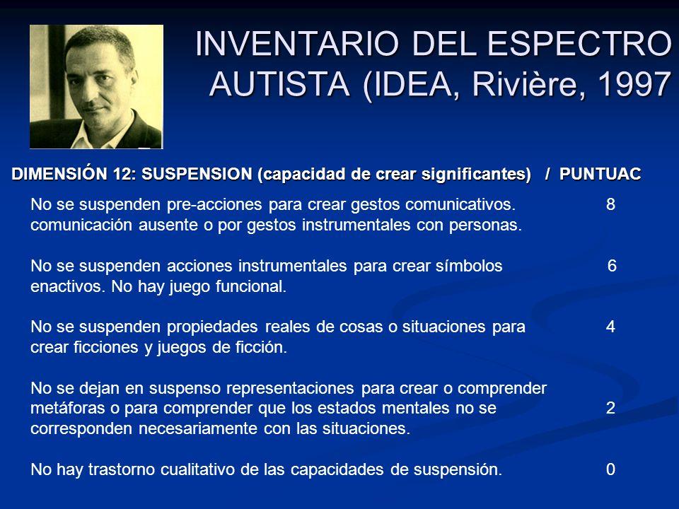 INVENTARIO DEL ESPECTRO AUTISTA (IDEA, Rivière, 1997 DIMENSIÓN 12: SUSPENSION (capacidad de crear significantes) / PUNTUAC DIMENSIÓN 12: SUSPENSION (c