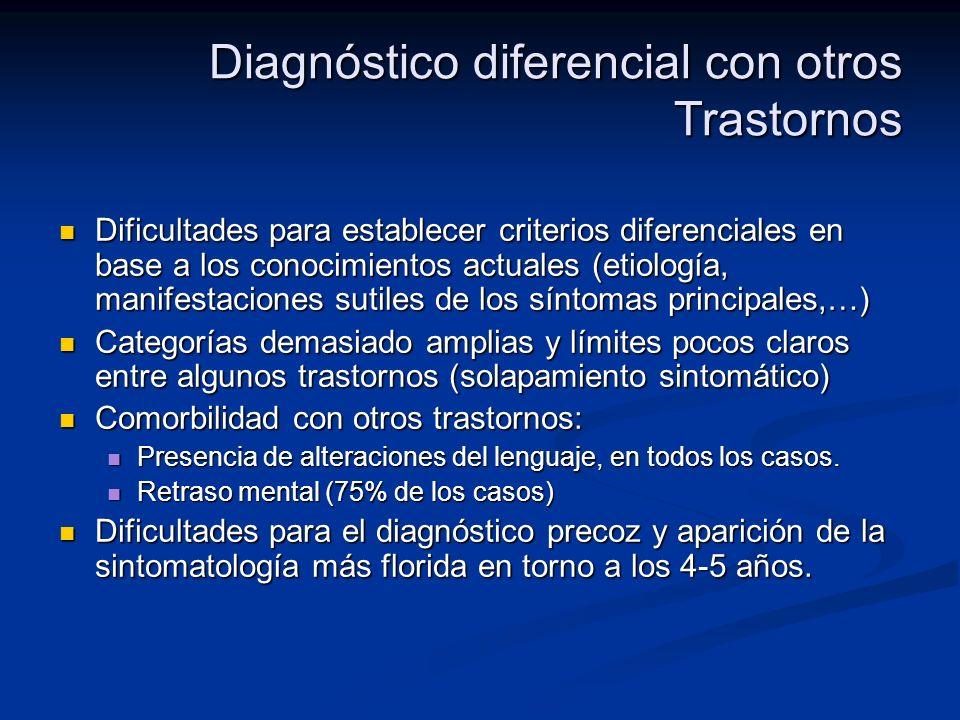Diagnóstico diferencial con otros Trastornos Dificultades para establecer criterios diferenciales en base a los conocimientos actuales (etiología, man