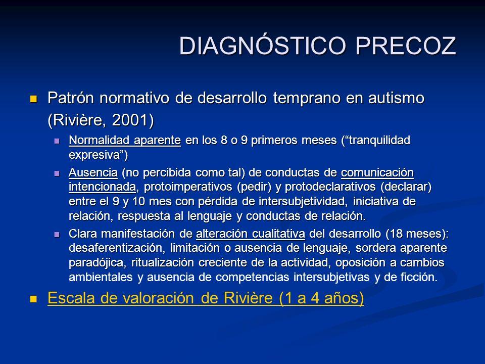 DIAGNÓSTICO PRECOZ Patrón normativo de desarrollo temprano en autismo (Rivière, 2001) Patrón normativo de desarrollo temprano en autismo (Rivière, 200