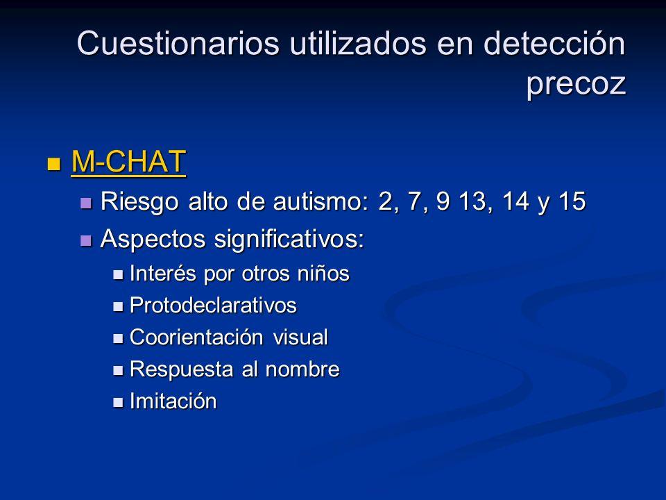 Cuestionarios utilizados en detección precoz M-CHAT M-CHAT M-CHAT Riesgo alto de autismo: 2, 7, 9 13, 14 y 15 Riesgo alto de autismo: 2, 7, 9 13, 14 y