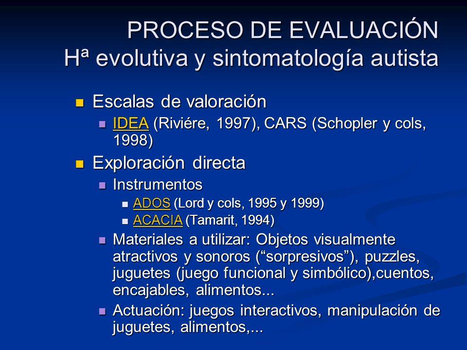 PROCESO DE EVALUACIÓN Hª evolutiva y sintomatología autista Escalas de valoración Escalas de valoración IDEA (Riviére, 1997), CARS (Schopler y cols, 1
