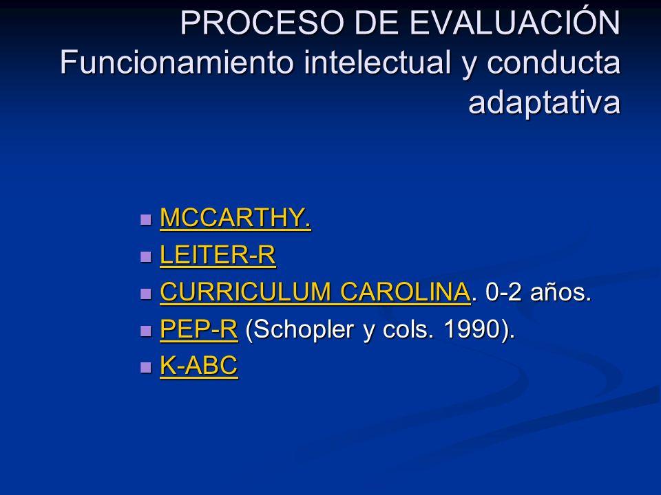 PROCESO DE EVALUACIÓN Funcionamiento intelectual y conducta adaptativa MCCARTHY. MCCARTHY. MCCARTHY. LEITER-R LEITER-R LEITER-R CURRICULUM CAROLINA. 0