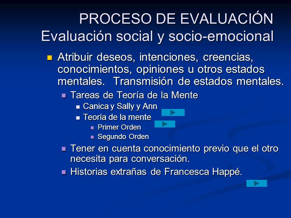 PROCESO DE EVALUACIÓN Evaluación social y socio-emocional Atribuir deseos, intenciones, creencias, conocimientos, opiniones u otros estados mentales.