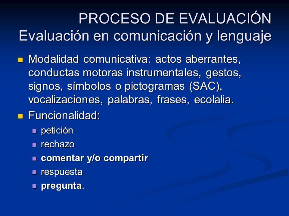 PROCESO DE EVALUACIÓN Evaluación en comunicación y lenguaje Modalidad comunicativa: actos aberrantes, conductas motoras instrumentales, gestos, signos