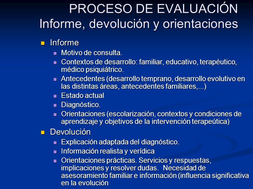 PROCESO DE EVALUACIÓN Informe, devolución y orientaciones Informe Informe Motivo de consulta. Motivo de consulta. Contextos de desarrollo: familiar, e