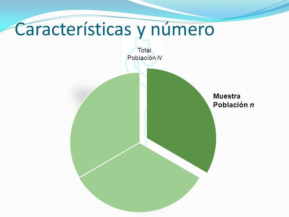 Características y número Total Población N Muestra Población n