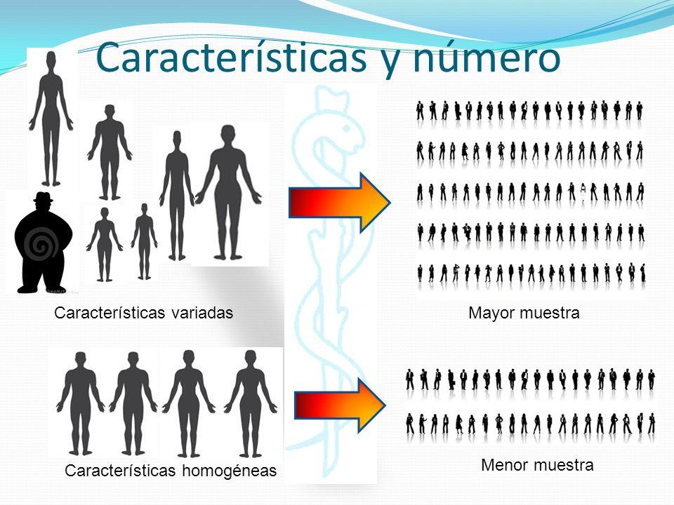 Características y número Características variadasMayor muestra Características homogéneas Menor muestra
