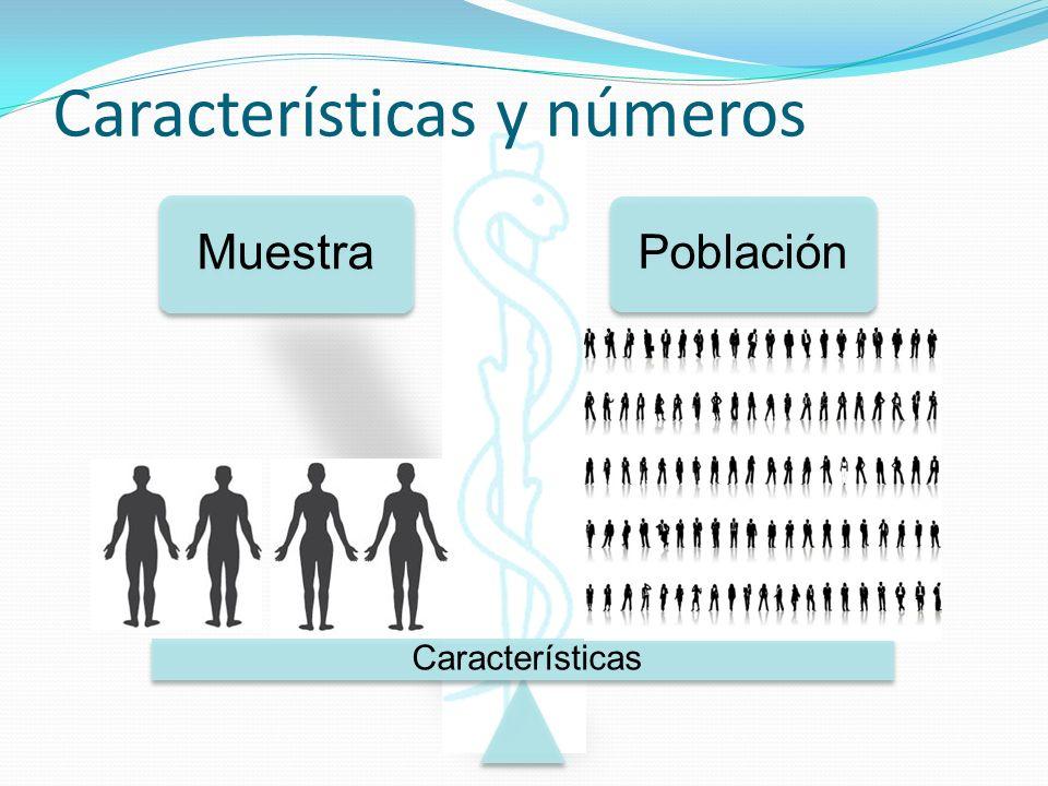 Características y números Muestra Población Características