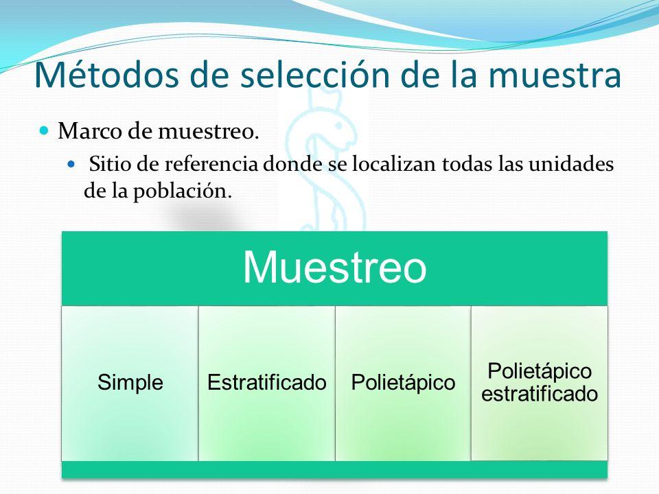 Métodos de selección de la muestra Marco de muestreo. Sitio de referencia donde se localizan todas las unidades de la población. Muestreo SimpleEstrat