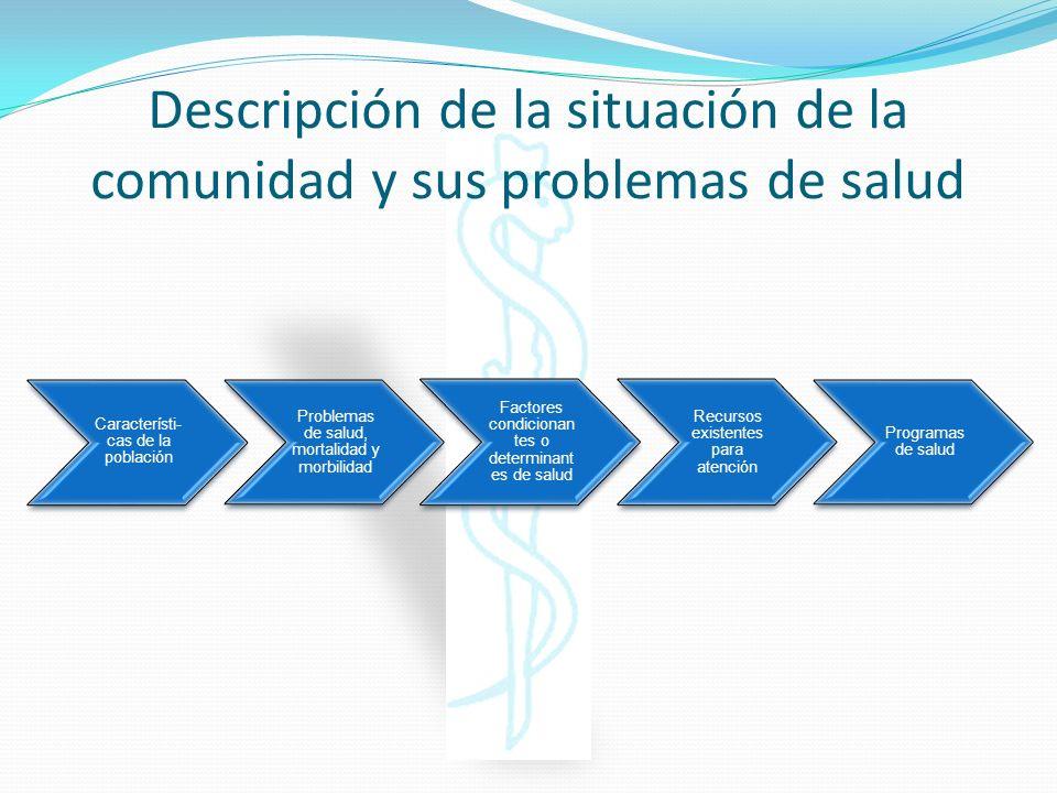 Descripción de la situación de la comunidad y sus problemas de salud Característi- cas de la población Problemas de salud, mortalidad y morbilidad Fac
