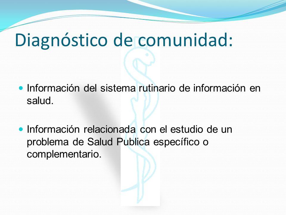 Diagnóstico de comunidad: Información del sistema rutinario de información en salud. Información relacionada con el estudio de un problema de Salud Pu