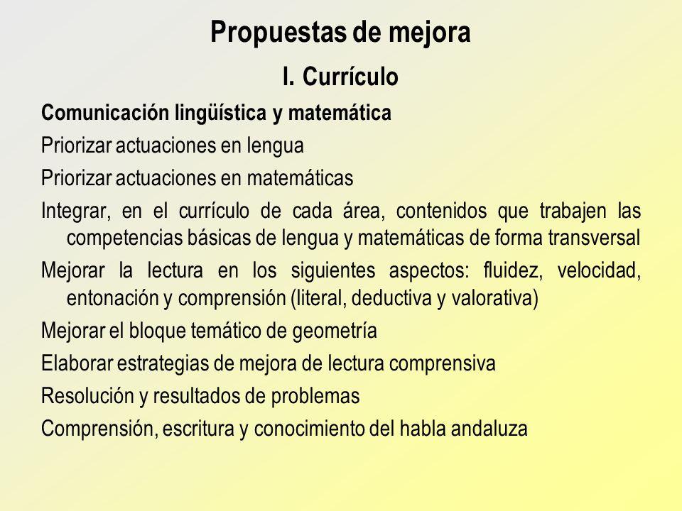 Propuestas de mejora I. Currículo Comunicación lingüística y matemática Priorizar actuaciones en lengua Priorizar actuaciones en matemáticas Integrar,