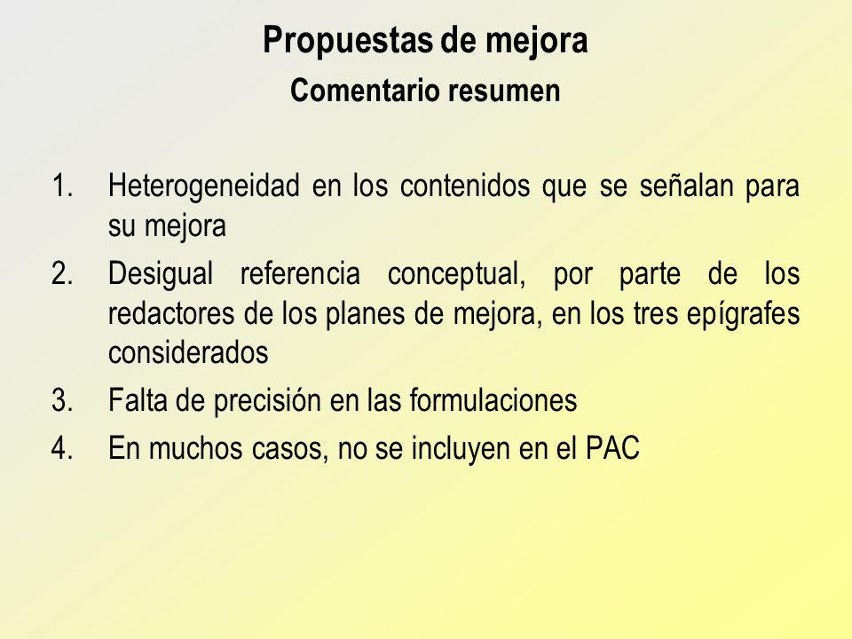 Propuestas de mejora Comentario resumen 1.Heterogeneidad en los contenidos que se señalan para su mejora 2.Desigual referencia conceptual, por parte d